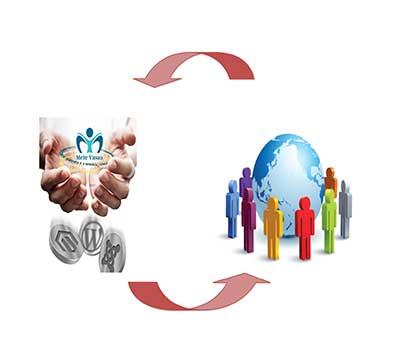 طراحی سایت و بازاریابی اینترنتی