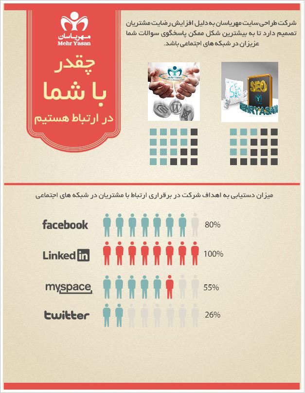 ارتباط با مهریاسان در شبکه های اجتماعی